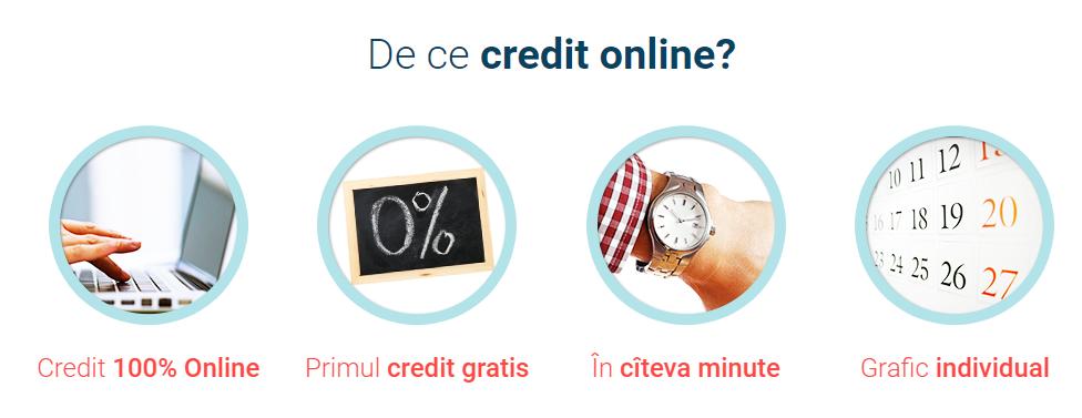 Care din credite online sunt ok